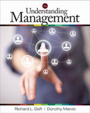 Solution Manual (Complete Download) for   Understanding Management