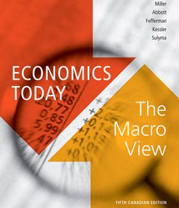 Test Bank (Complete Download) for  Economics Today The Macro View
